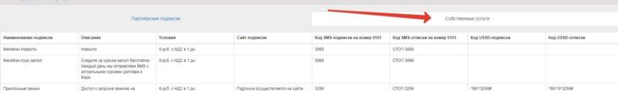Список различных подписок мегафона и способы их отключения